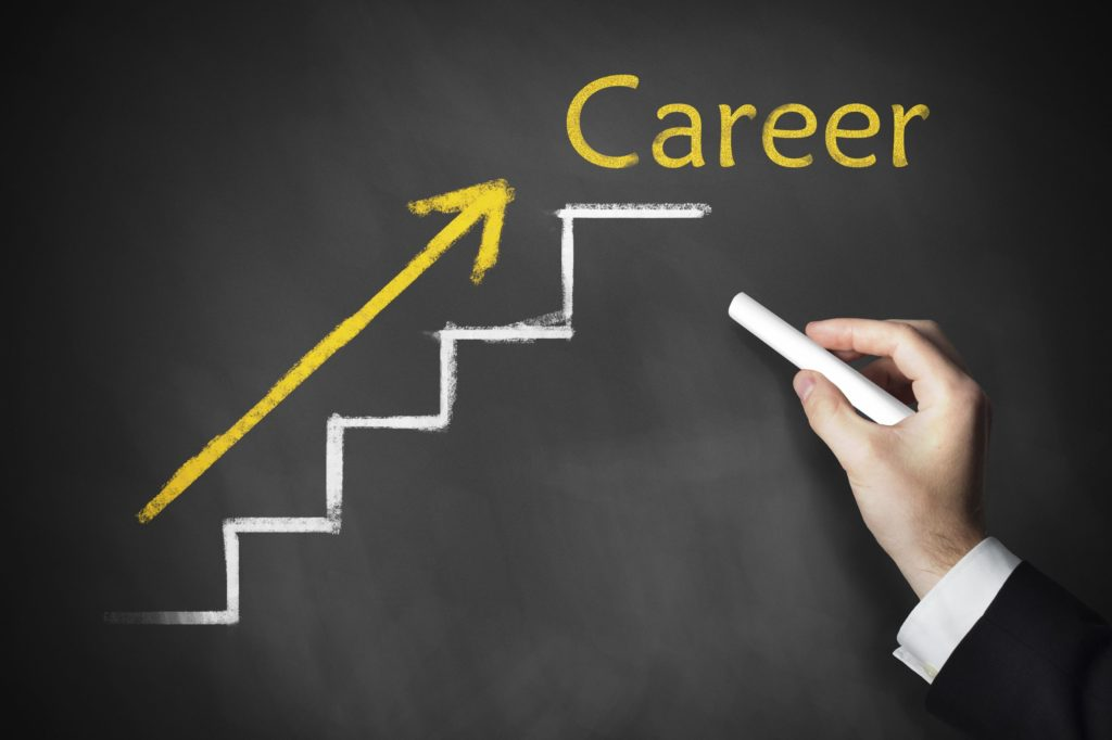 Chalkboard with steps and a yellow arrow leading up to 'Career'.
