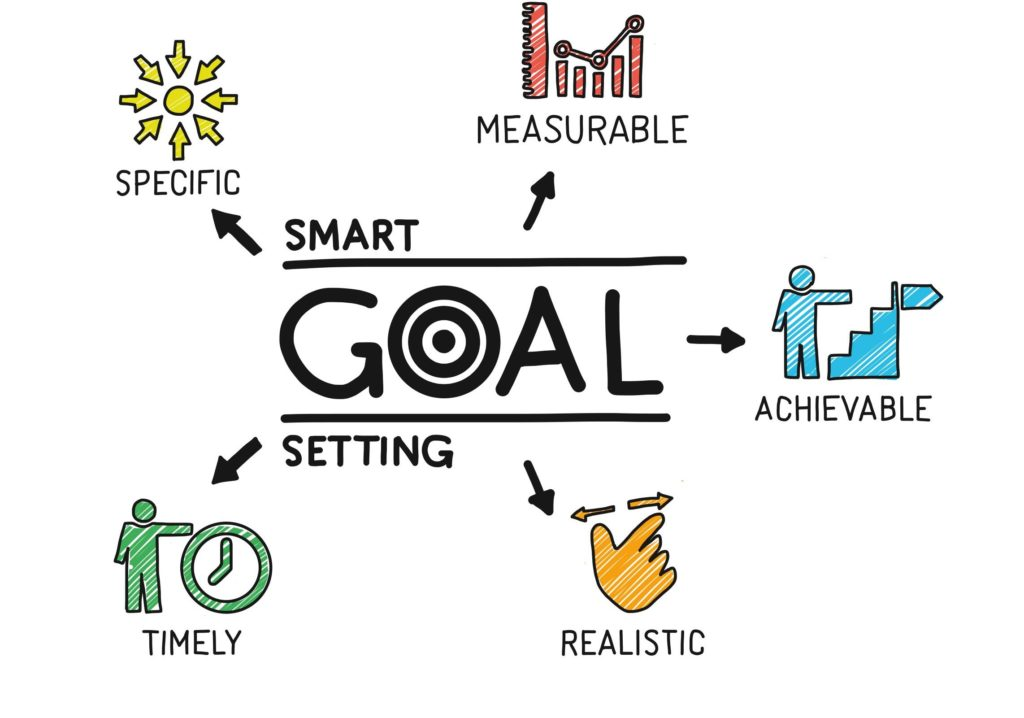 SMART goal drawing surrounded by icons